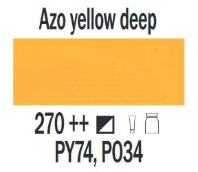 Farba akrylowa ArtCreation Talens 200 ml Azo yellow deep nr 270